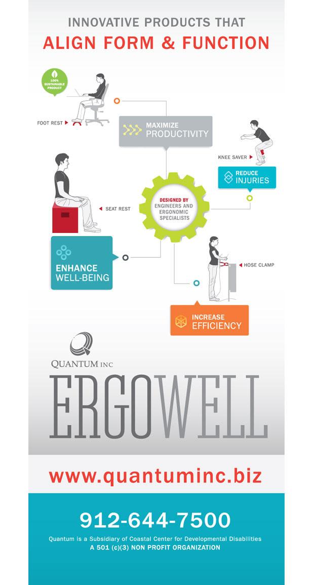 ergowell
